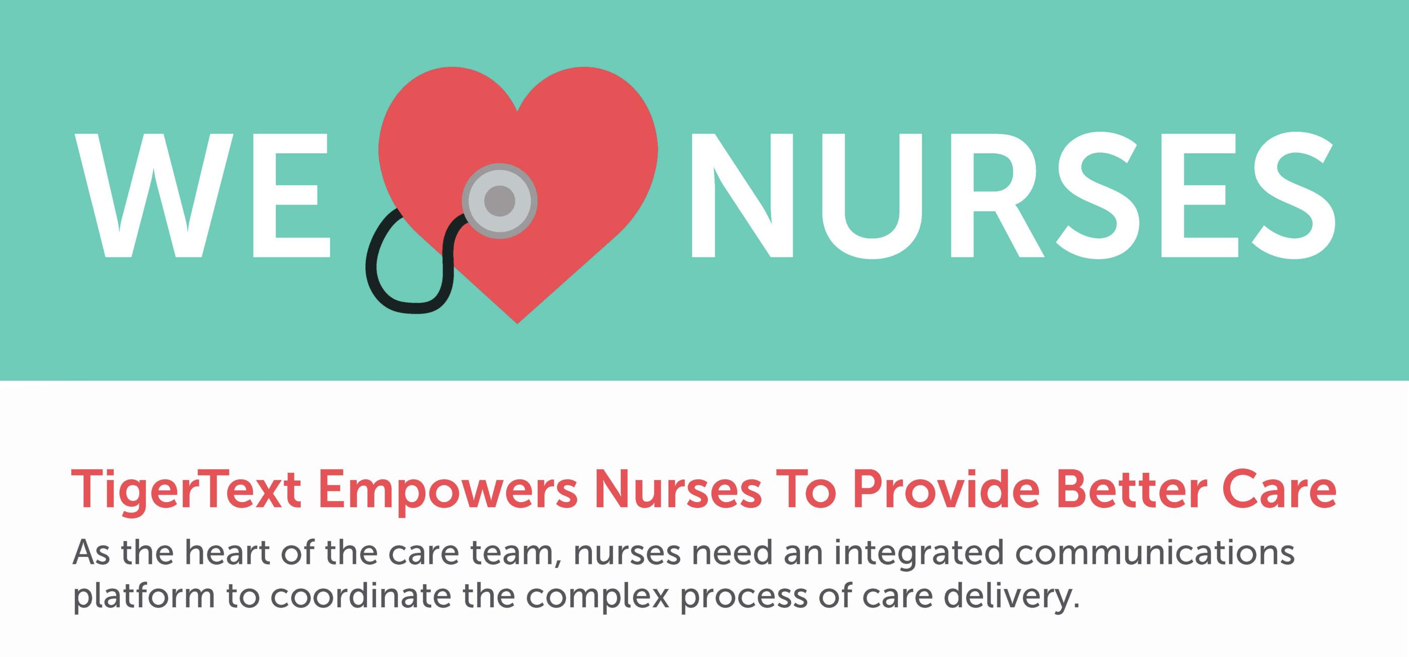 nursing empowerment