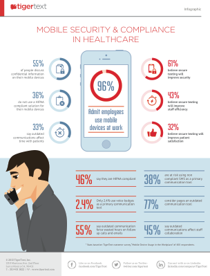 Healthcare-Infographic-Thumbnail