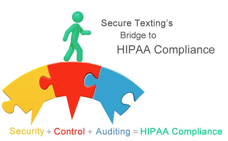 Secure-vs.-HIPAA-Compliant